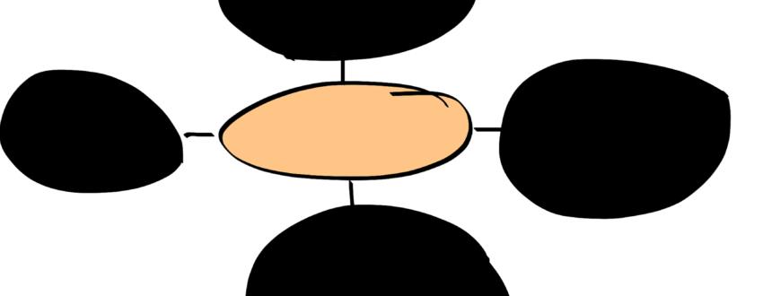 Afficher les Posts reliés à un slug taxonomie
